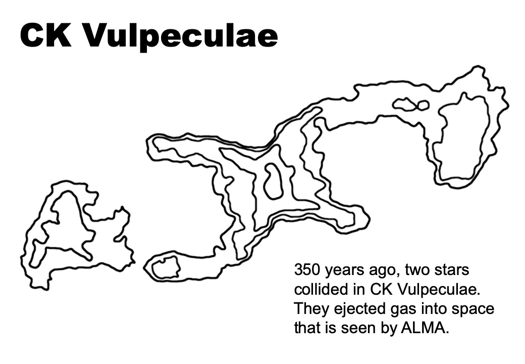 CK Vulpeculae colouring sheet